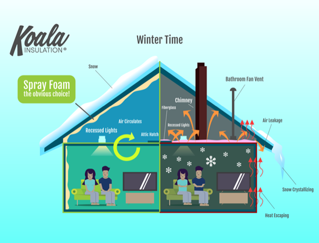 Heat-Escaping-Infographic-Edit-2